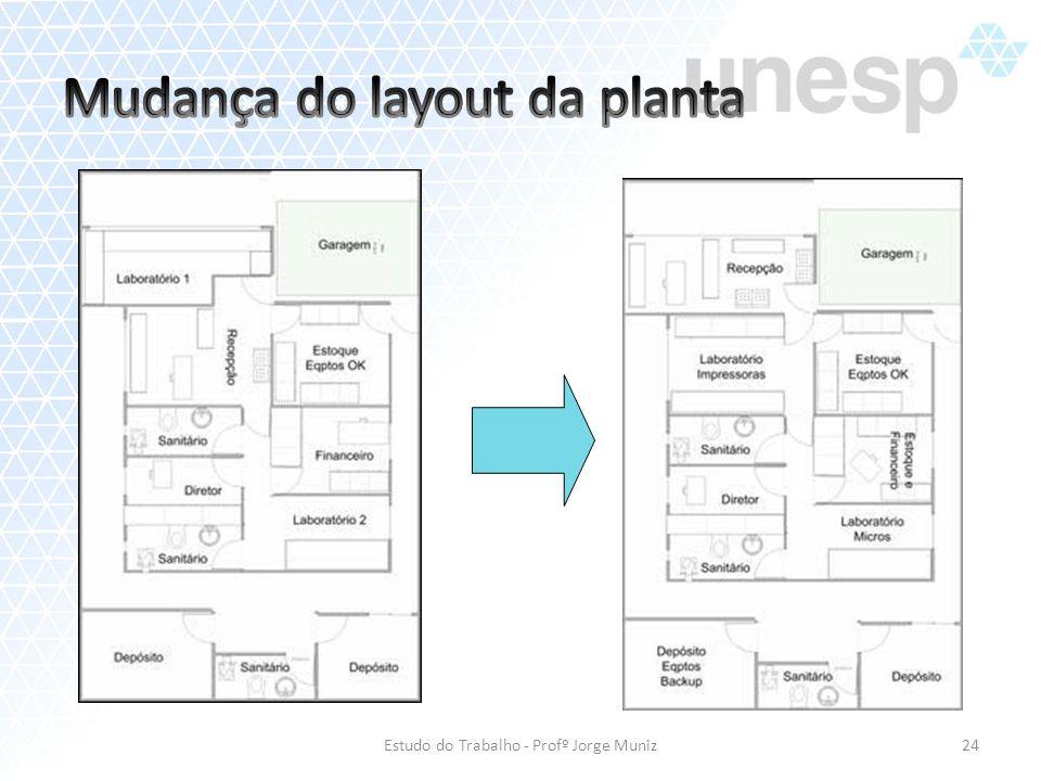 Mudança do layout da planta