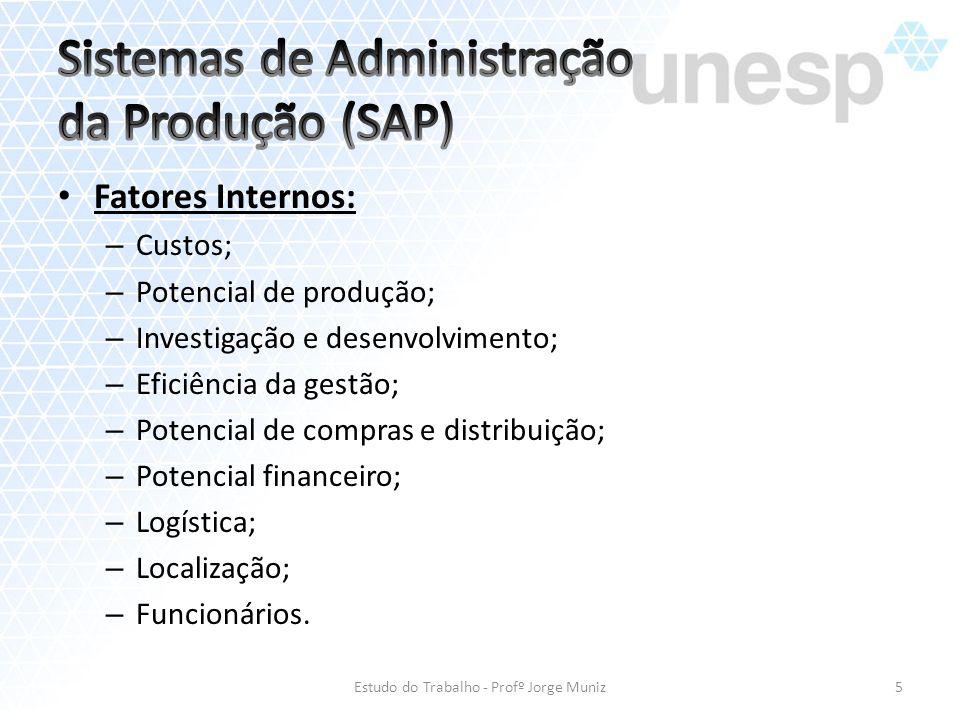 Sistemas de Administração da Produção (SAP)