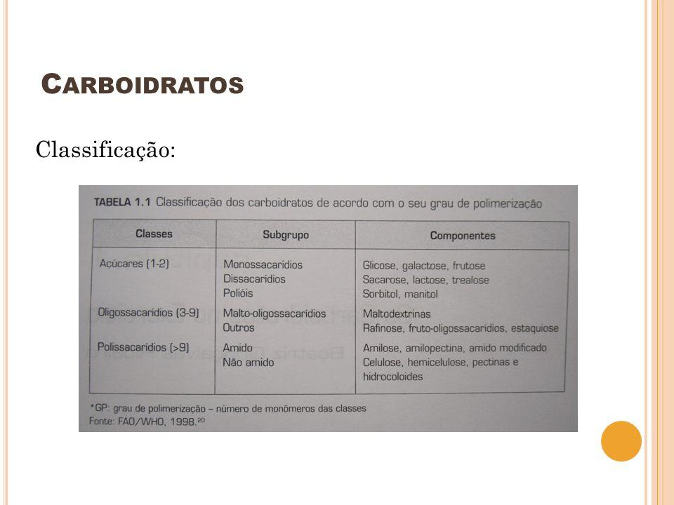 Carboidratos Classificação: