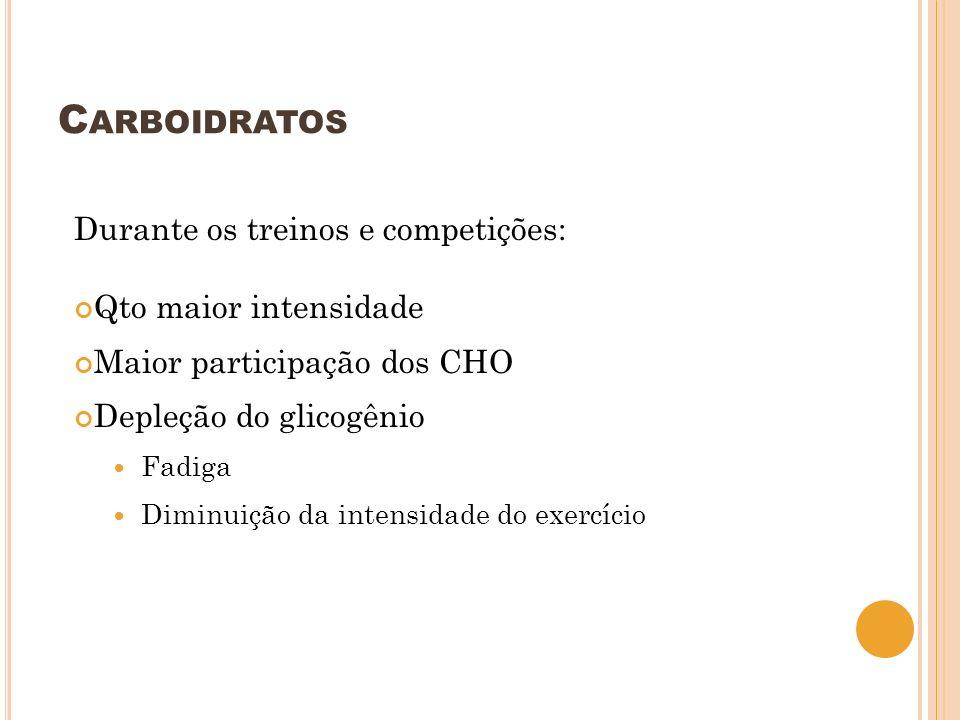 Carboidratos Durante os treinos e competições: Qto maior intensidade