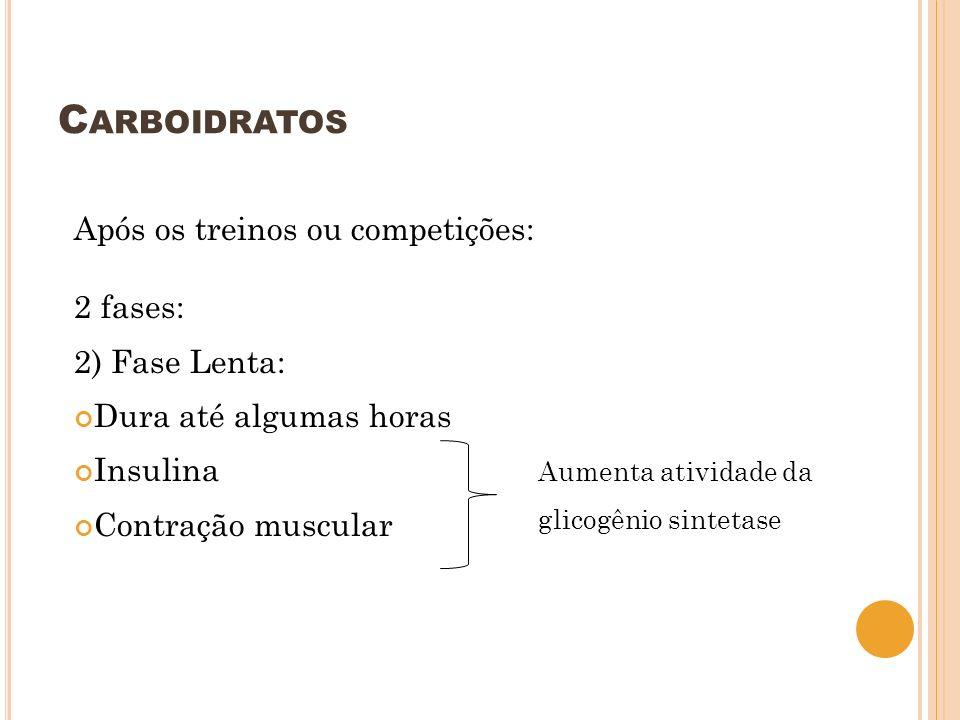 Carboidratos Após os treinos ou competições: 2 fases: 2) Fase Lenta: