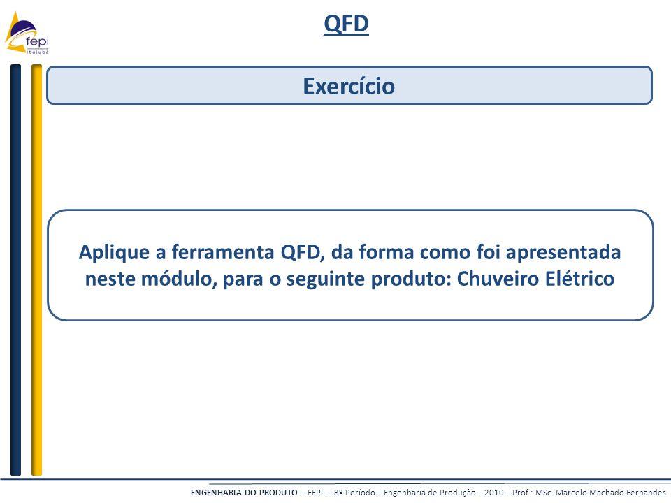 QFD Exercício.