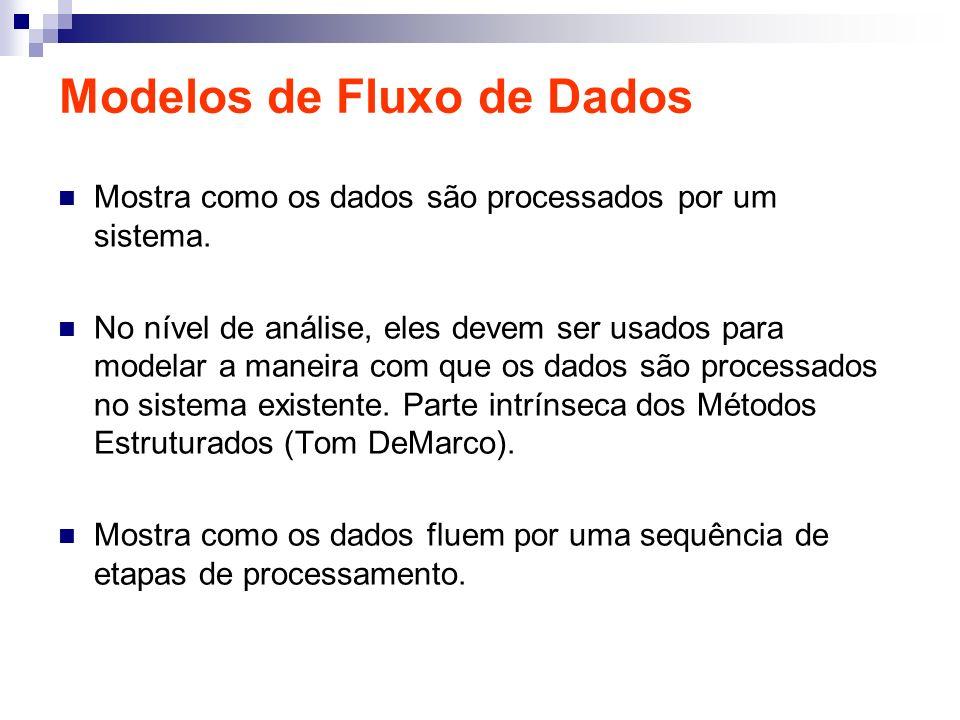 Modelos de Fluxo de Dados