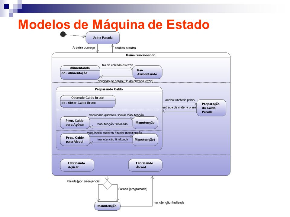 Modelos de Máquina de Estado