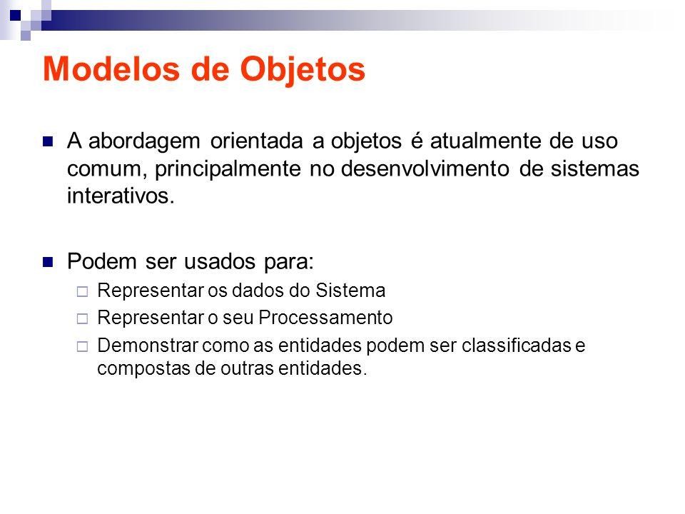 Modelos de Objetos A abordagem orientada a objetos é atualmente de uso comum, principalmente no desenvolvimento de sistemas interativos.