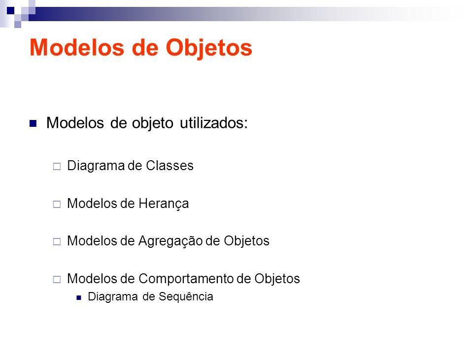 Modelos de Objetos Modelos de objeto utilizados: Diagrama de Classes