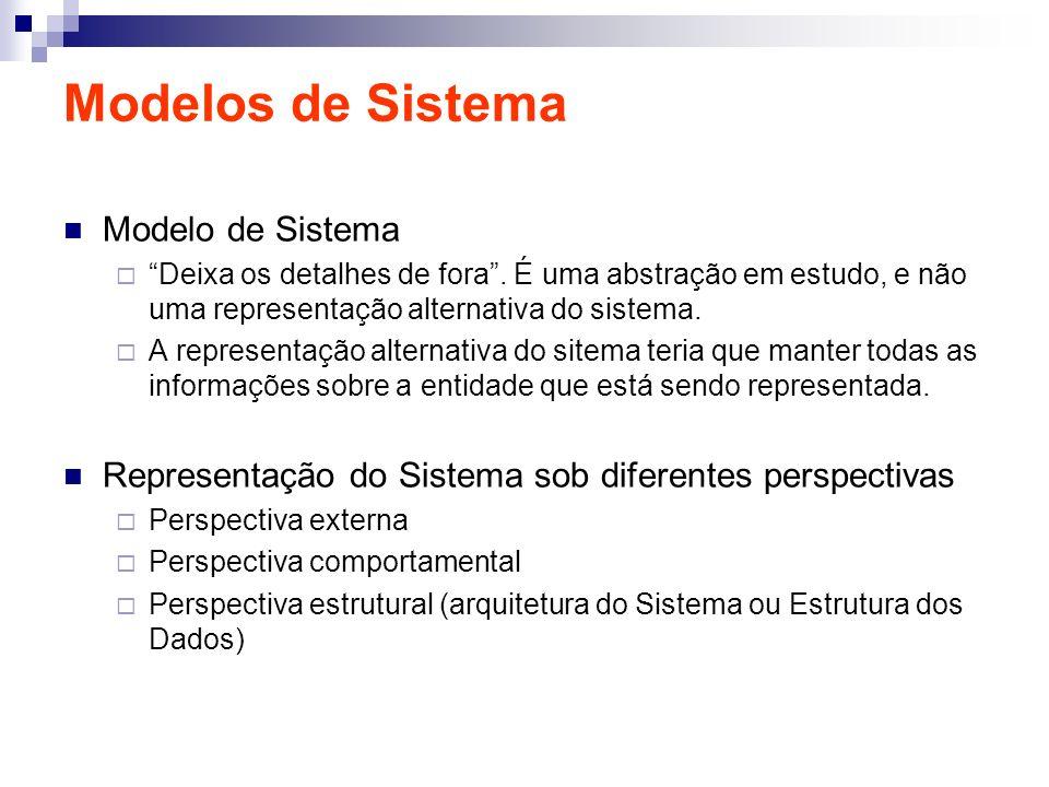 Modelos de Sistema Modelo de Sistema