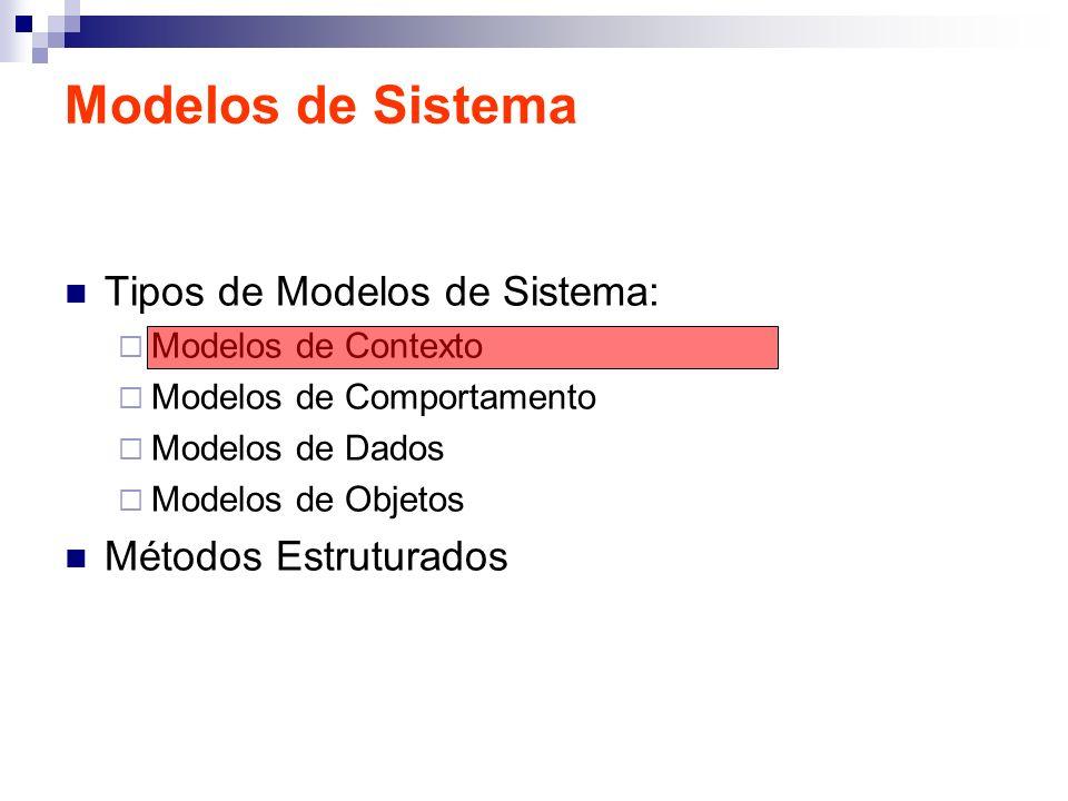 Modelos de Sistema Tipos de Modelos de Sistema: Métodos Estruturados