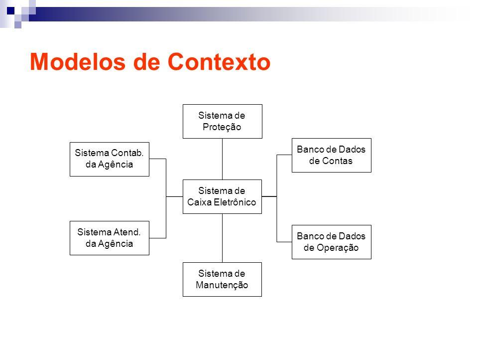 Modelos de Contexto Sistema de Proteção Banco de Dados de Contas