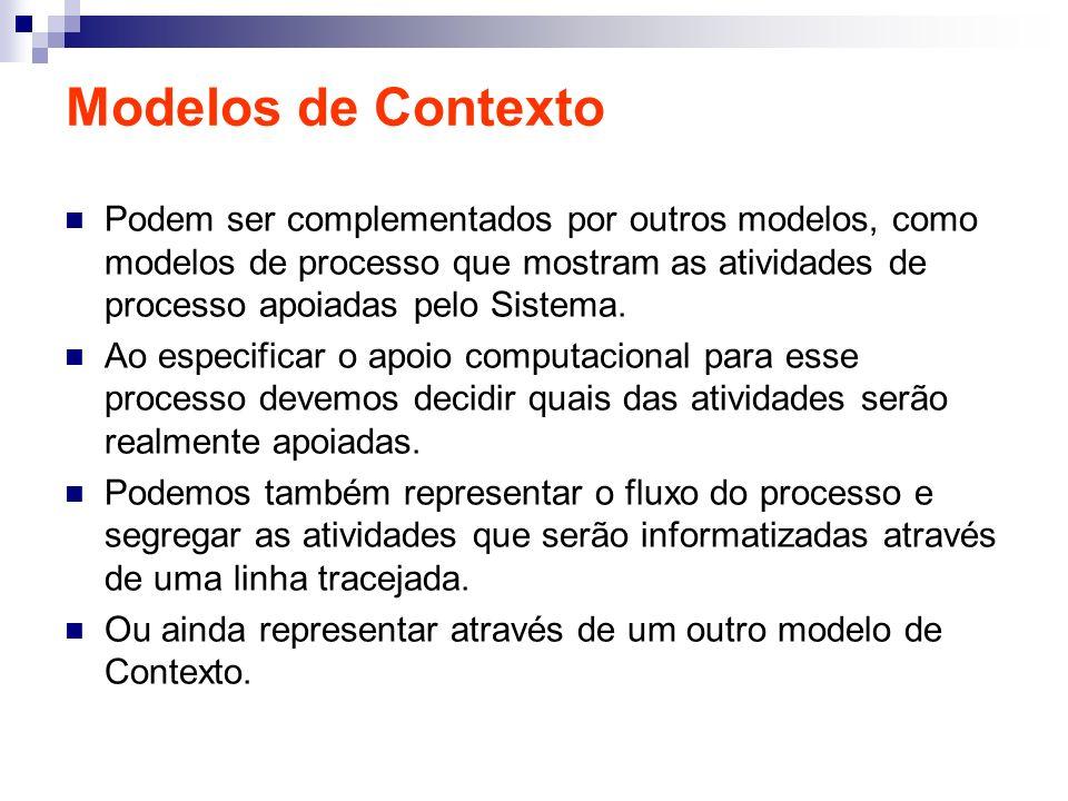 Modelos de Contexto