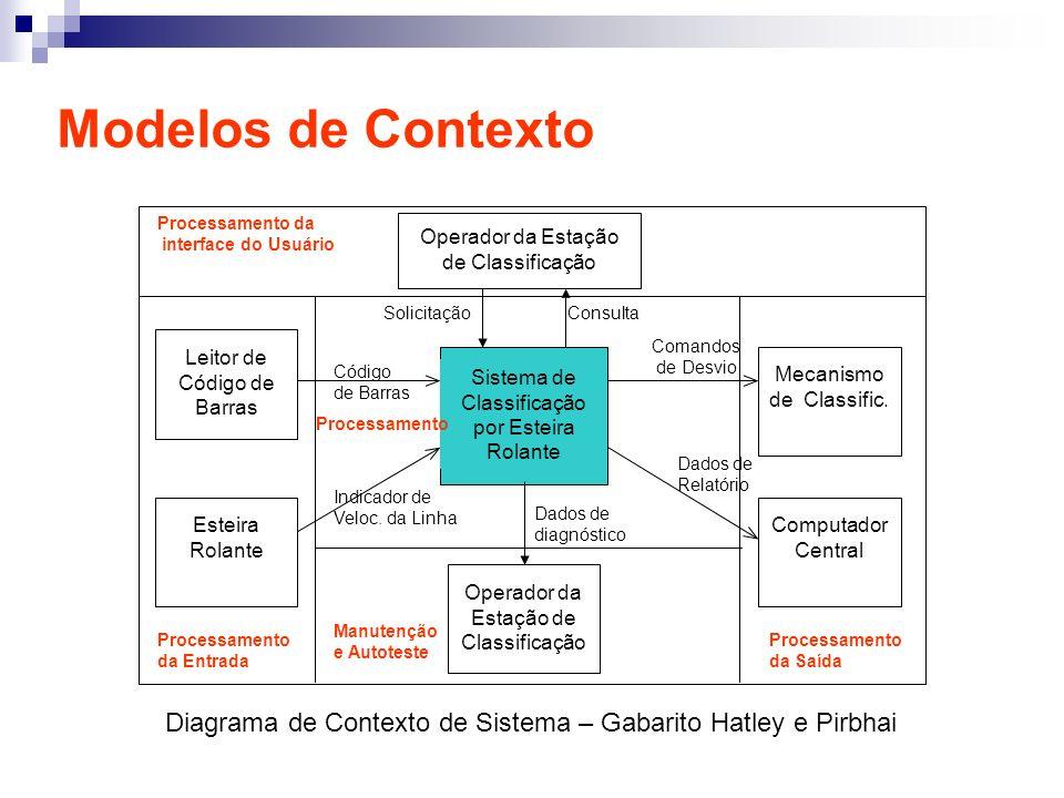 Modelos de Contexto Operador da Estação de Classificação. Leitor de Código de Barras. Esteira Rolante.