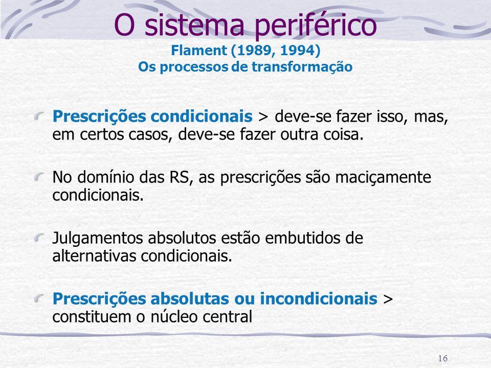 O sistema periférico Flament (1989, 1994) Os processos de transformação