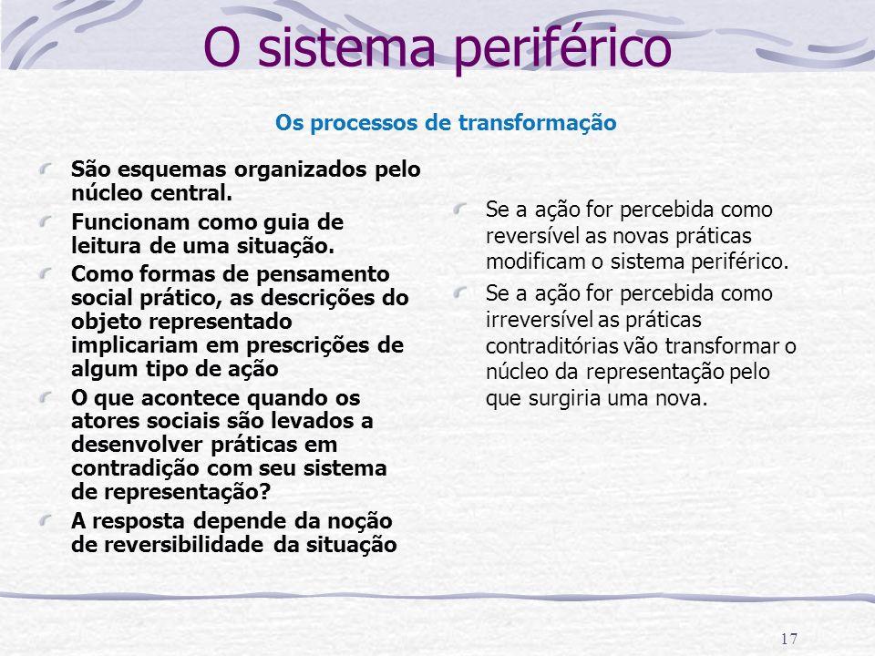 O sistema periférico Os processos de transformação