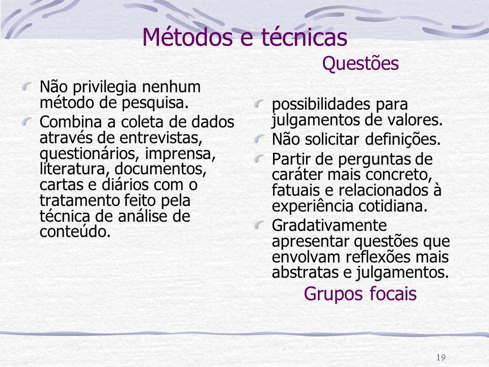 Métodos e técnicas Questões Grupos focais