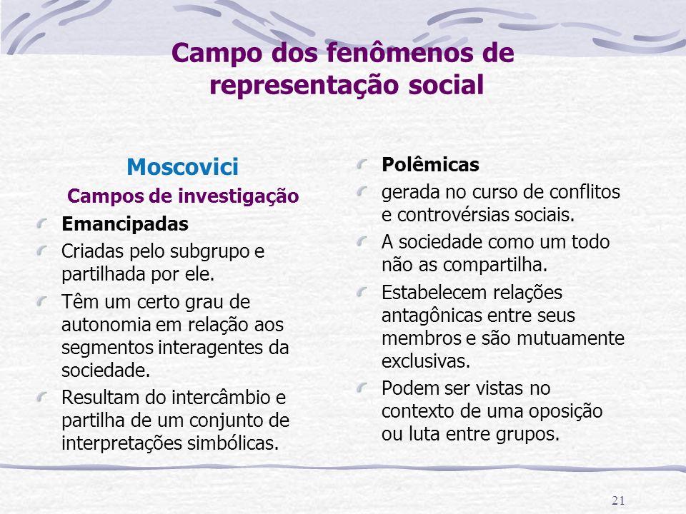 Campo dos fenômenos de representação social