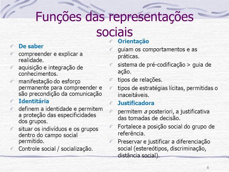 Funções das representações sociais