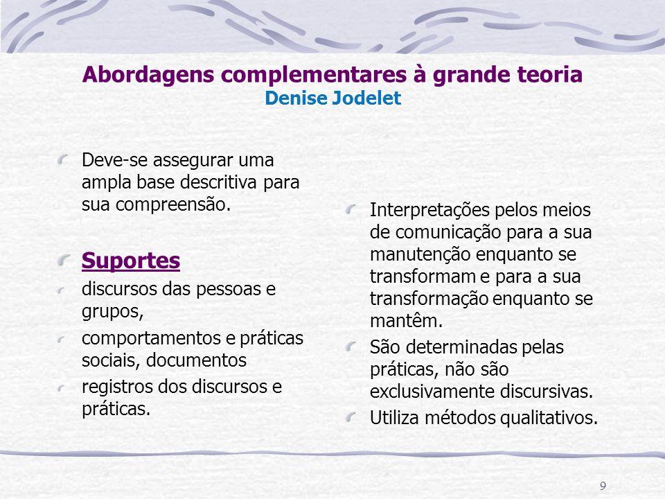 Abordagens complementares à grande teoria Denise Jodelet