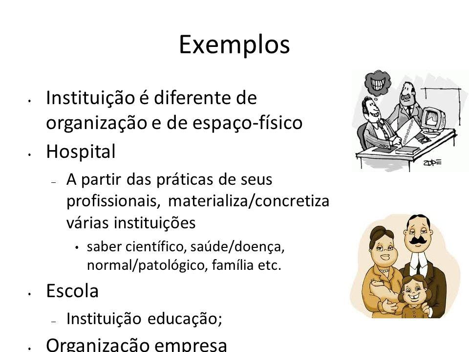 Exemplos Instituição é diferente de organização e de espaço-físico