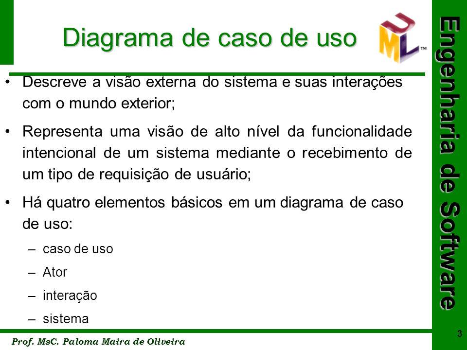 Diagrama de caso de uso Descreve a visão externa do sistema e suas interações com o mundo exterior;