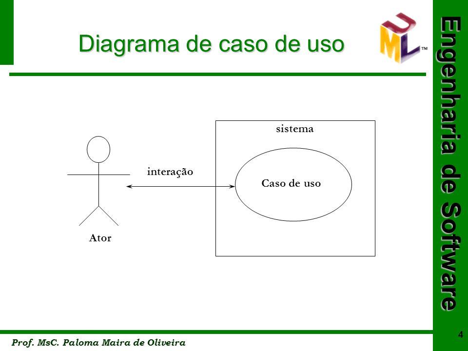 Diagrama de caso de uso sistema interação Caso de uso Ator