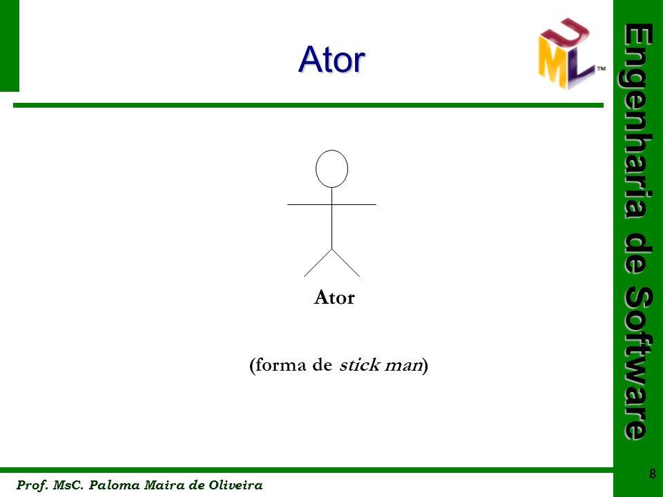 Ator Ator (forma de stick man) Prof. MsC. Paloma Maira de Oliveira