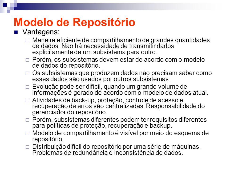 Modelo de Repositório Vantagens: