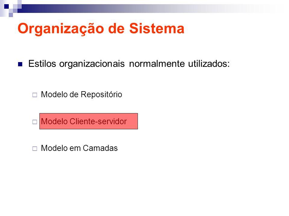 Organização de Sistema