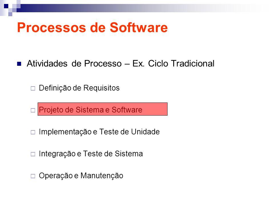 Processos de Software Atividades de Processo – Ex. Ciclo Tradicional