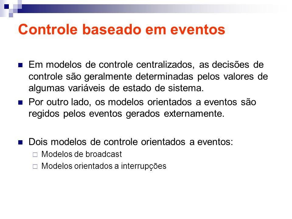 Controle baseado em eventos