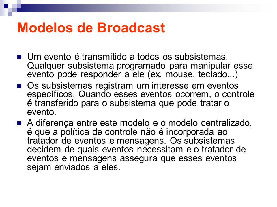 Modelos de Broadcast