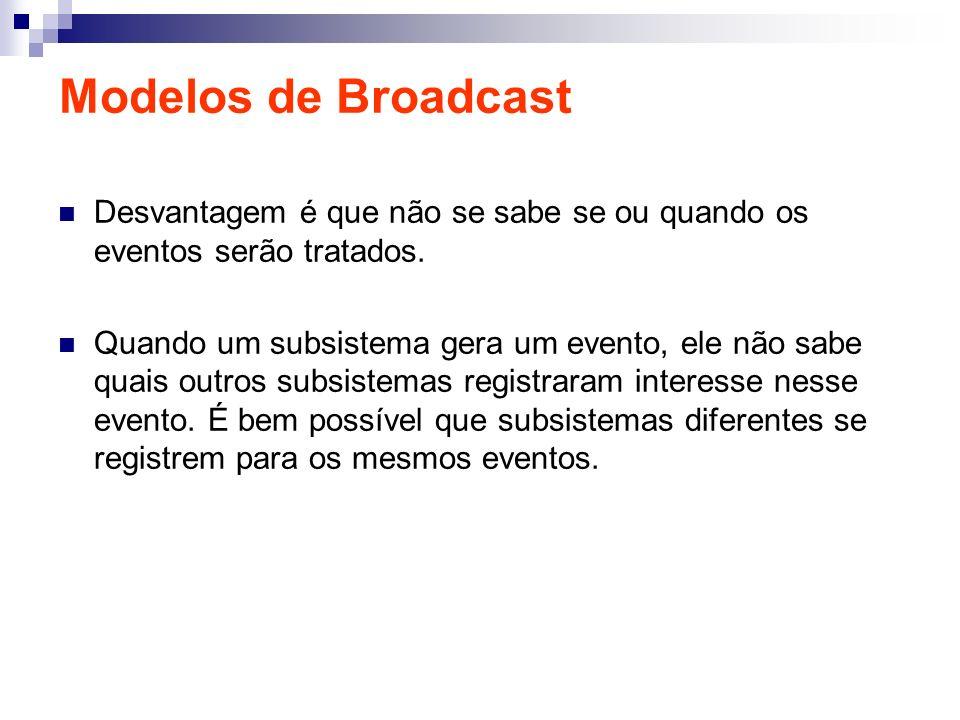 Modelos de Broadcast Desvantagem é que não se sabe se ou quando os eventos serão tratados.