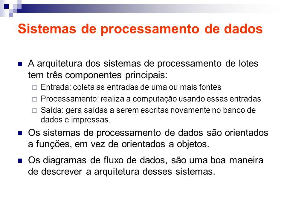 Sistemas de processamento de dados