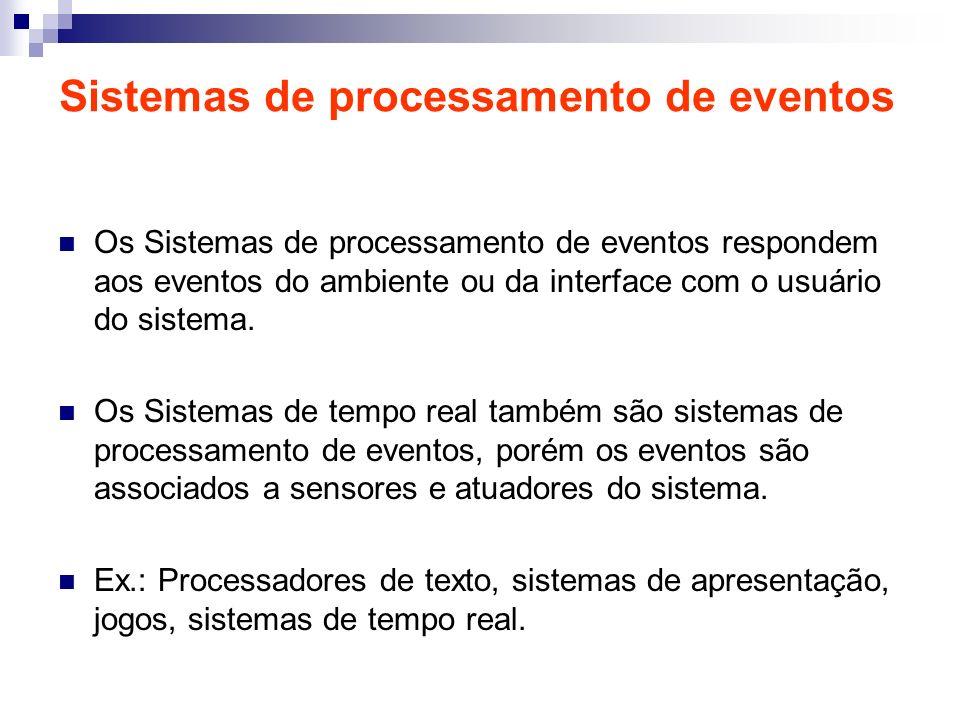 Sistemas de processamento de eventos