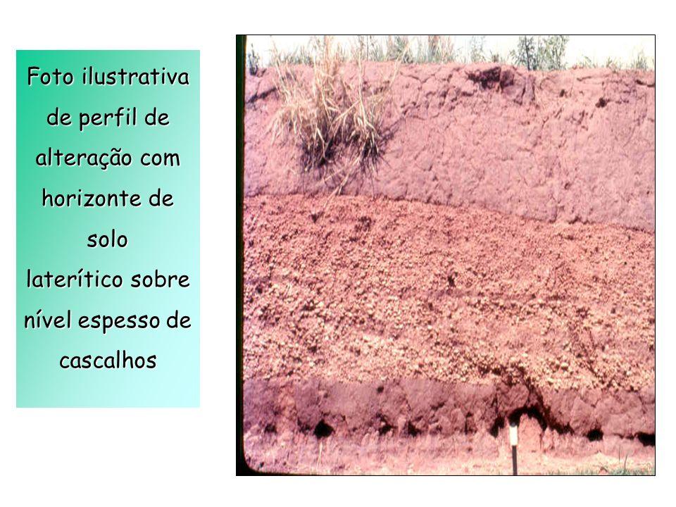 Foto ilustrativa de perfil de alteração com horizonte de solo
