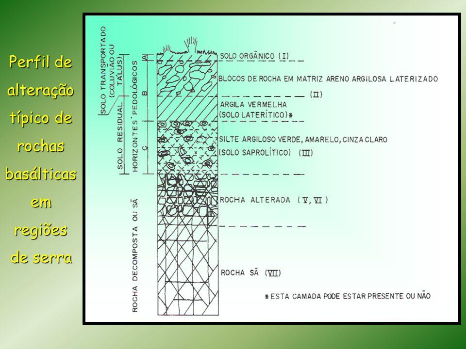 Perfil de alteração típico de rochas basálticas em regiões de serra