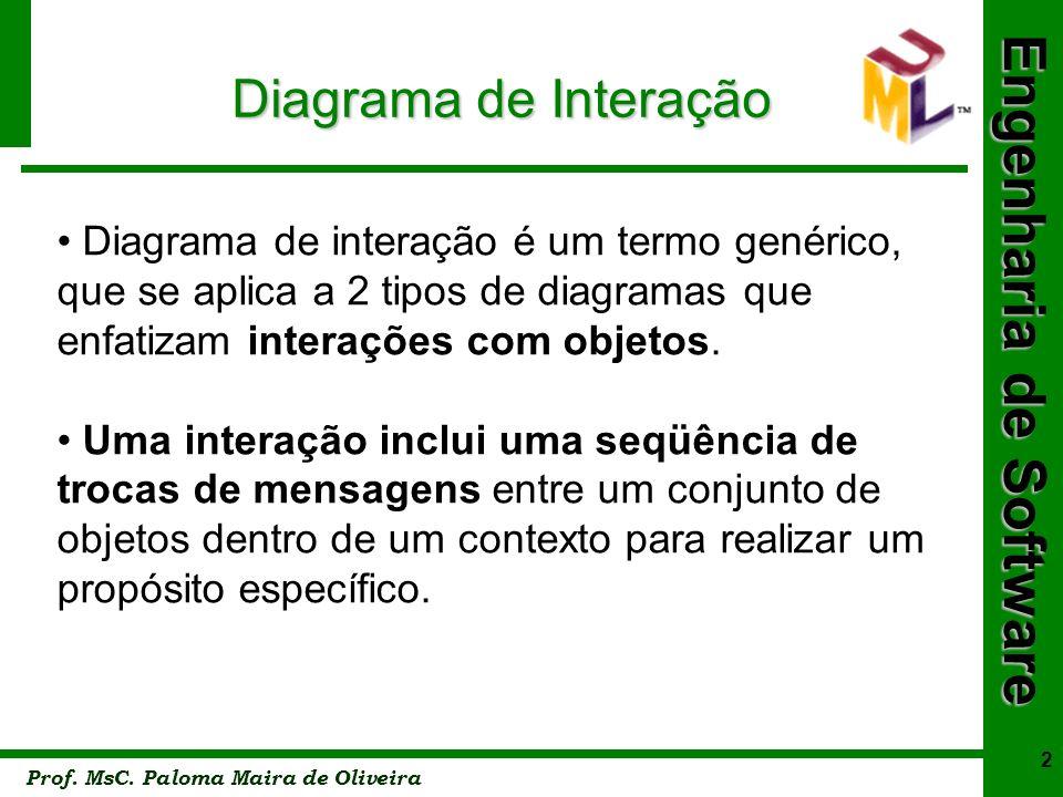 Diagrama de Interação Diagrama de interação é um termo genérico, que se aplica a 2 tipos de diagramas que enfatizam interações com objetos.