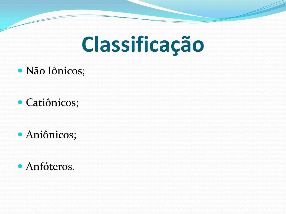 Classificação Não Iônicos; Catiônicos; Aniônicos; Anfóteros.