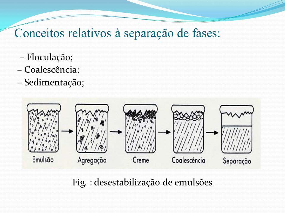 Conceitos relativos à separação de fases: