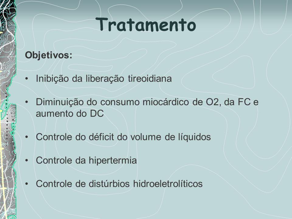 Tratamento Objetivos: Inibição da liberação tireoidiana