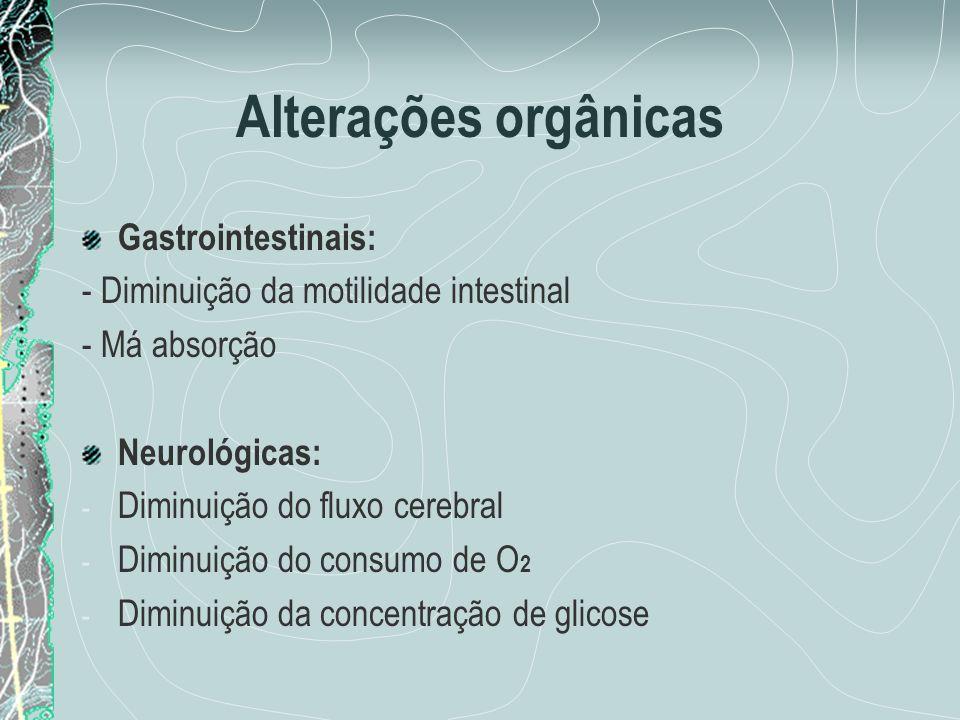 Alterações orgânicas Gastrointestinais: