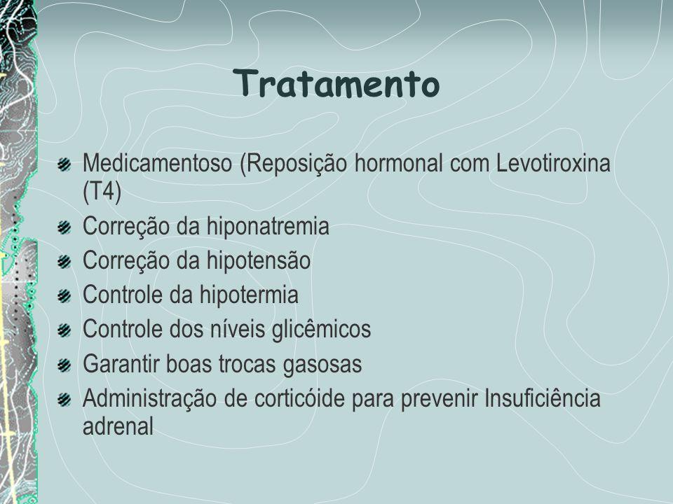 Tratamento Medicamentoso (Reposição hormonal com Levotiroxina (T4)