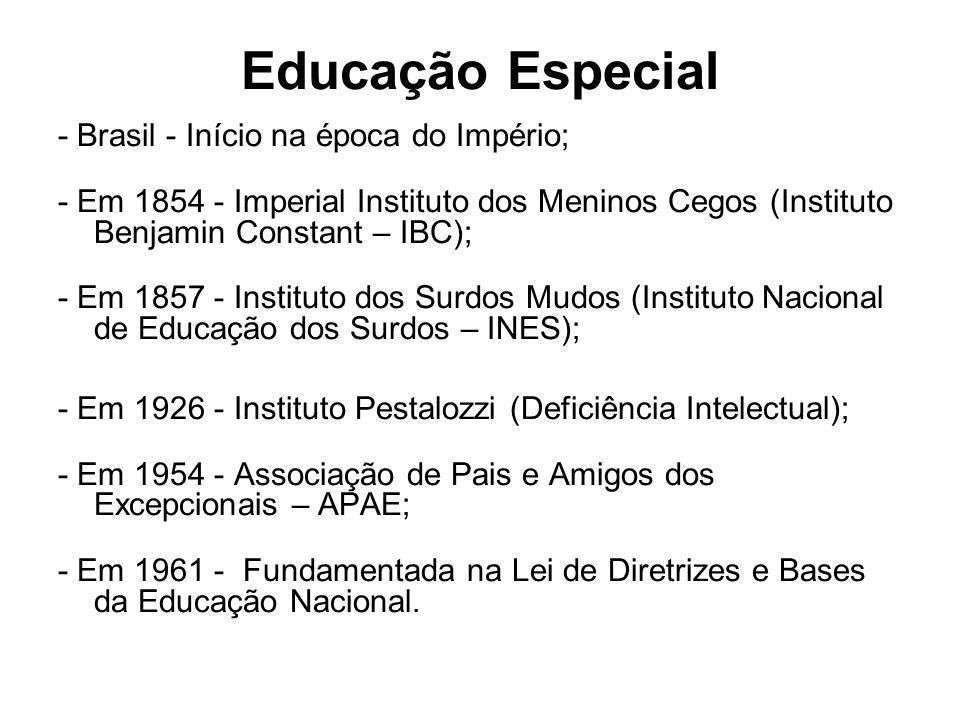 Educação Especial - Brasil - Início na época do Império;
