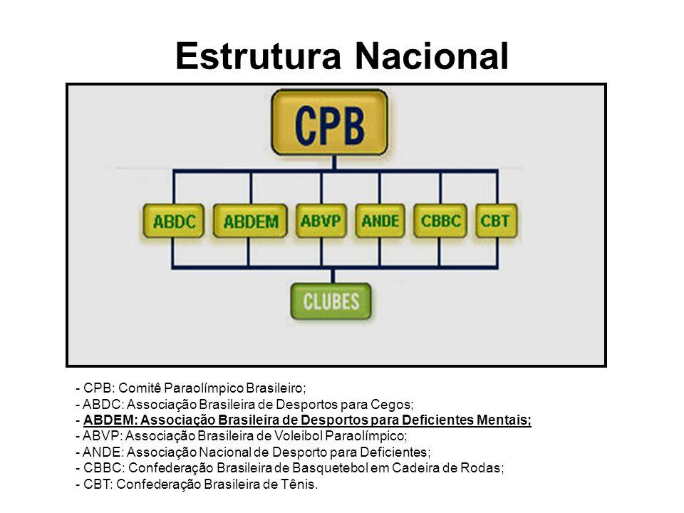 Estrutura Nacional - CPB: Comitê Paraolímpico Brasileiro;
