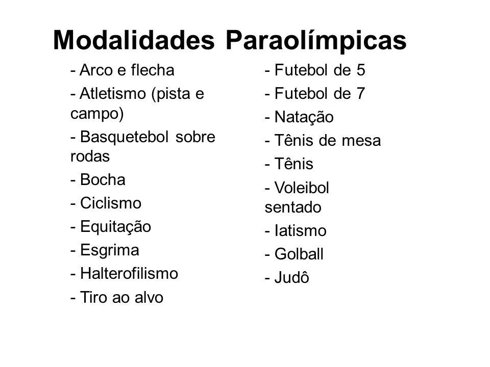 Modalidades Paraolímpicas