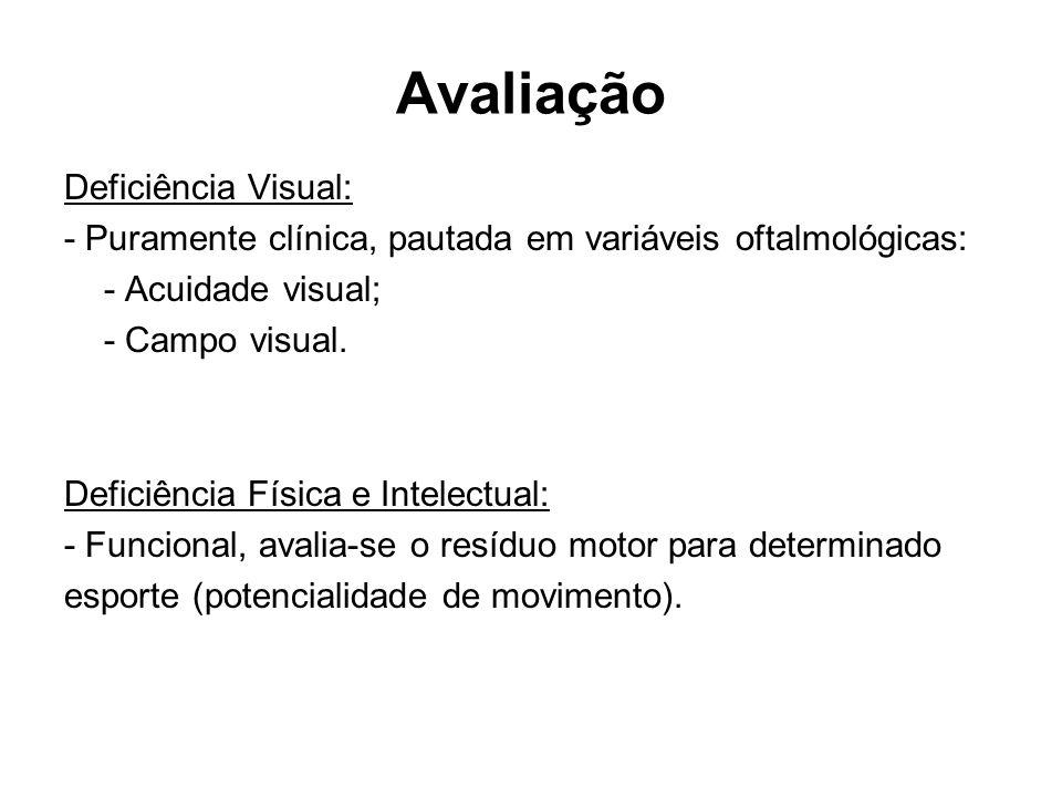 Avaliação Deficiência Visual: