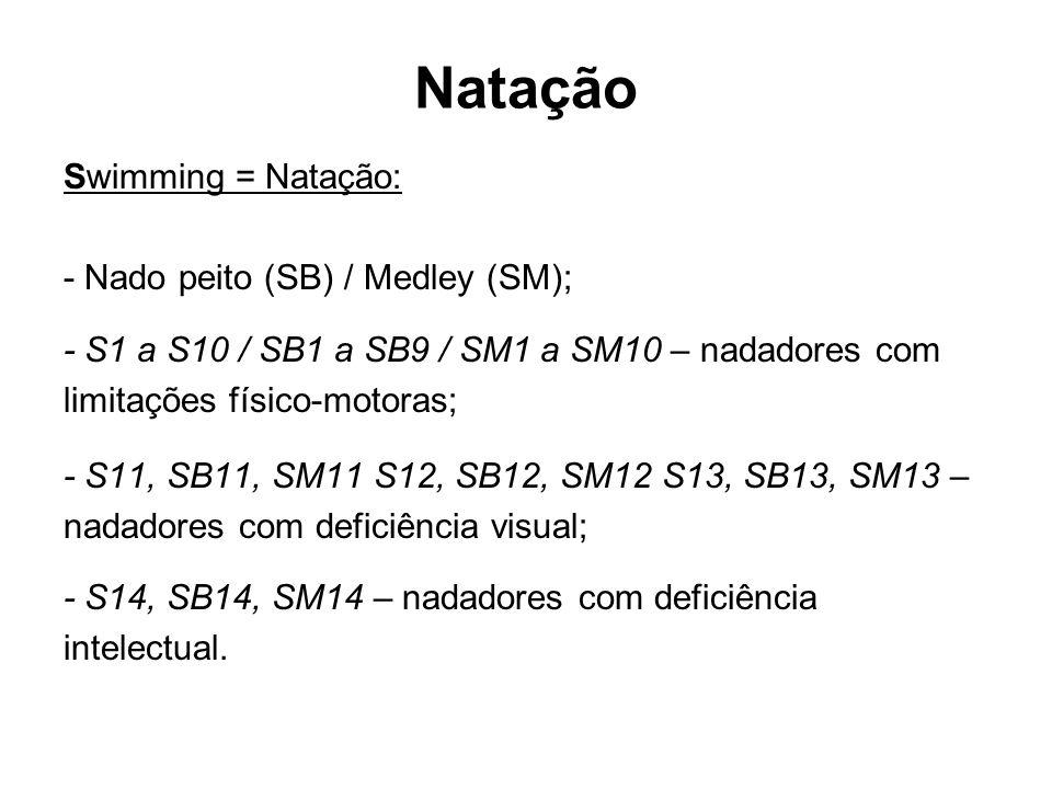 Natação Swimming = Natação: - Nado peito (SB) / Medley (SM);