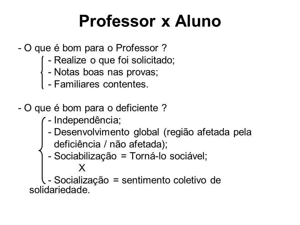 Professor x Aluno - O que é bom para o Professor
