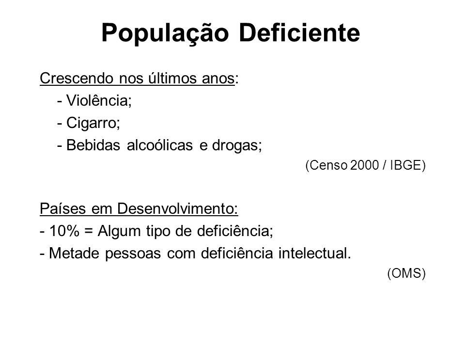 População Deficiente Crescendo nos últimos anos: - Violência;