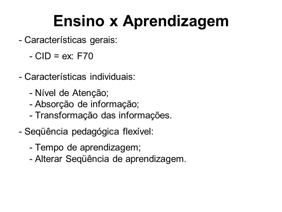 Ensino x Aprendizagem - Características gerais: - CID = ex: F70