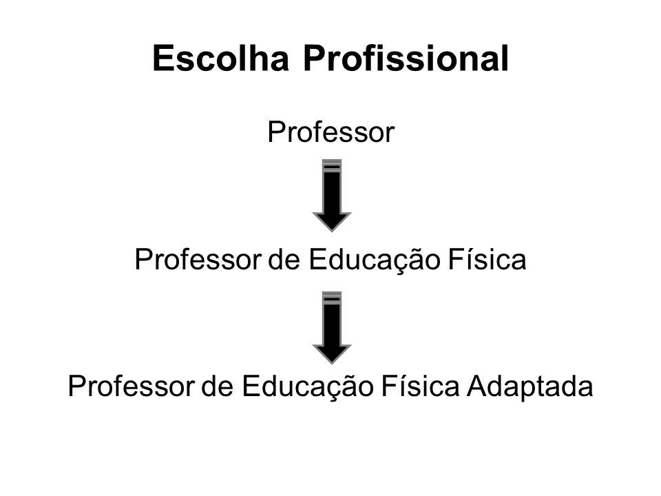Escolha Profissional Professor Professor de Educação Física